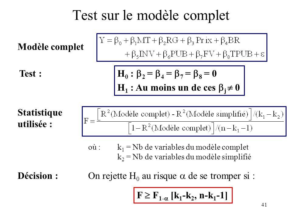 Test sur le modèle complet