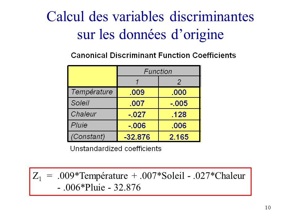 Calcul des variables discriminantes sur les données d'origine