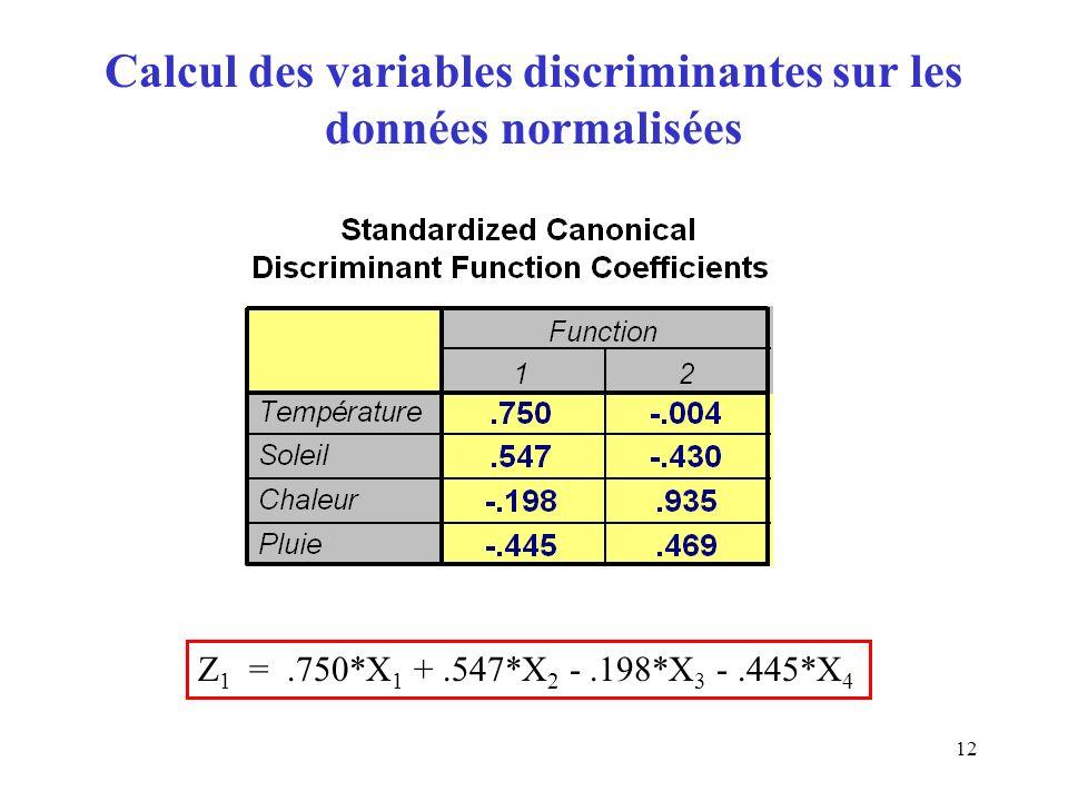 Calcul des variables discriminantes sur les données normalisées