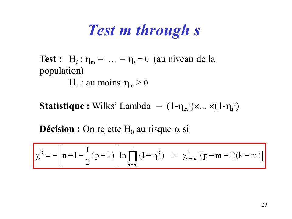 Test m through s Test : H0 : m = … = s = 0 (au niveau de la population) H1 : au moins m > 0.