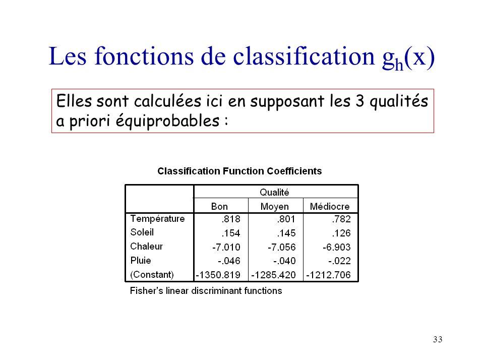 Les fonctions de classification gh(x)