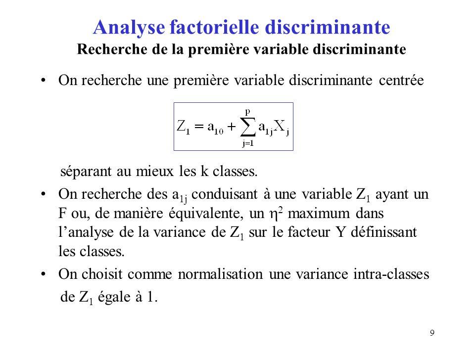 Analyse factorielle discriminante Recherche de la première variable discriminante