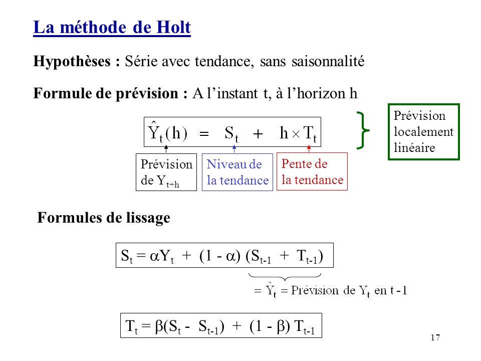 La méthode de Holt Hypothèses : Série avec tendance, sans saisonnalité