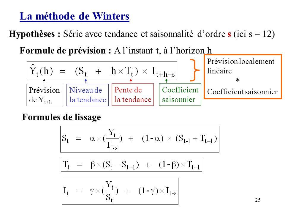La méthode de Winters Hypothèses : Série avec tendance et saisonnalité d'ordre s (ici s = 12) Formule de prévision : A l'instant t, à l'horizon h.