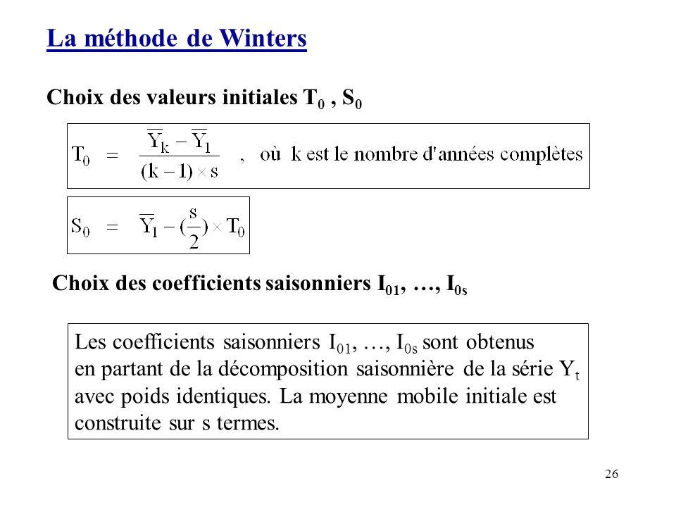 La méthode de Winters Choix des valeurs initiales T0 , S0