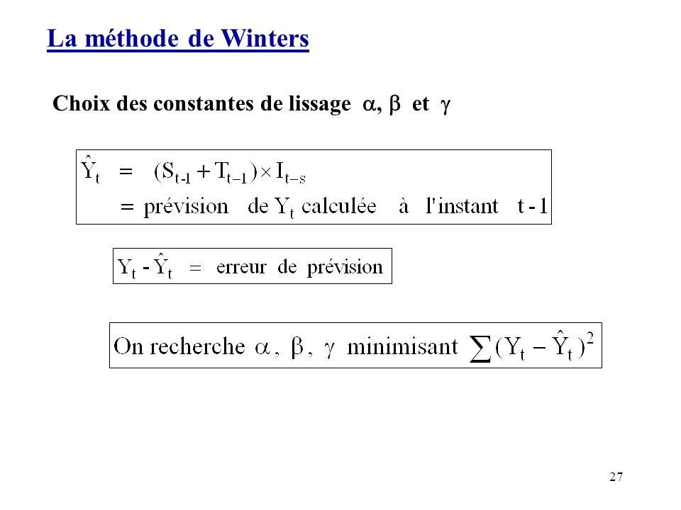 La méthode de Winters Choix des constantes de lissage ,  et 
