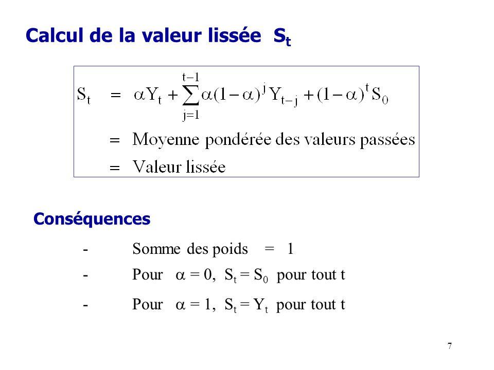 Calcul de la valeur lissée St