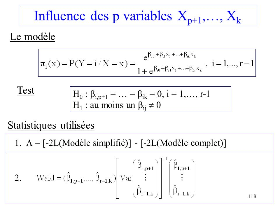 Influence des p variables Xp+1,…, Xk