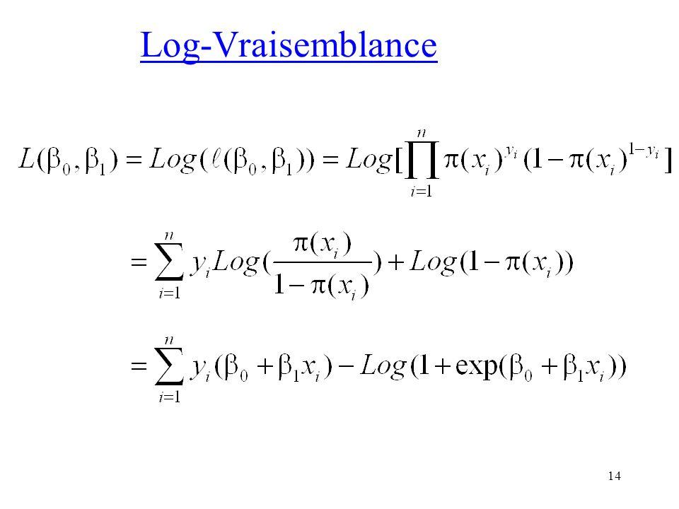 Log-Vraisemblance