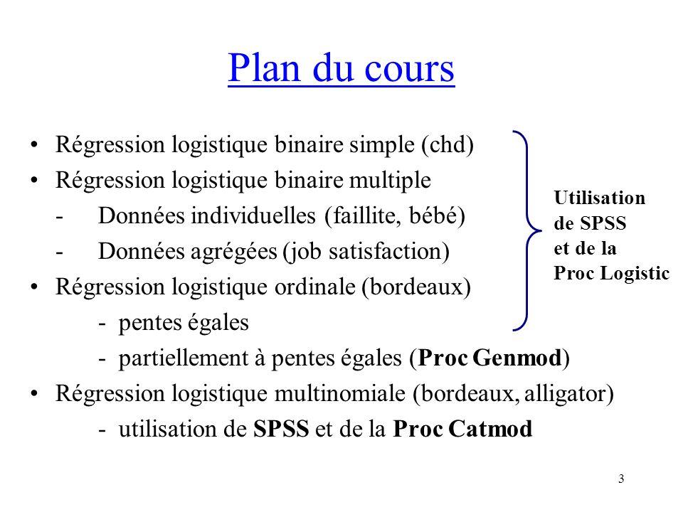 Plan du cours Régression logistique binaire simple (chd)