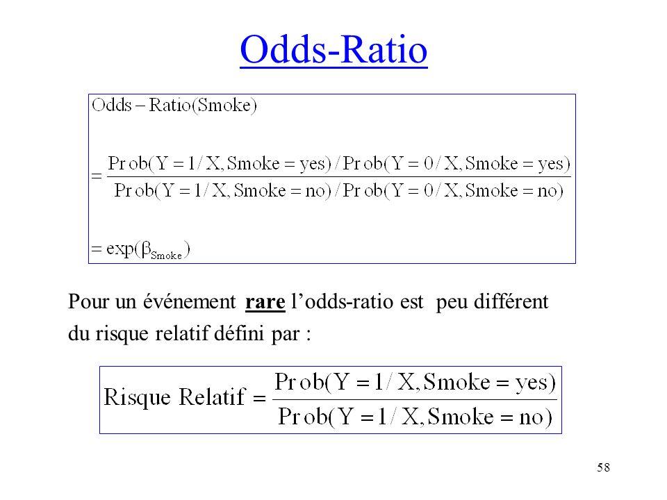 Odds-Ratio Pour un événement rare l'odds-ratio est peu différent