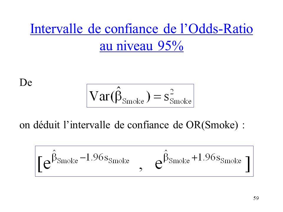 Intervalle de confiance de l'Odds-Ratio au niveau 95%