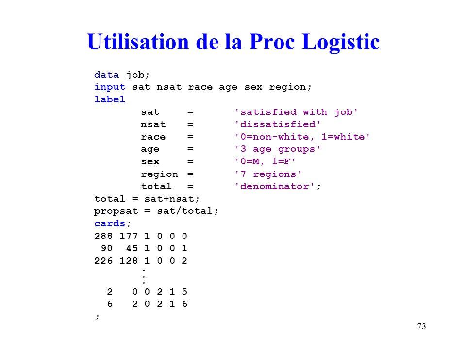Utilisation de la Proc Logistic