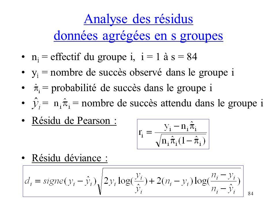 Analyse des résidus données agrégées en s groupes