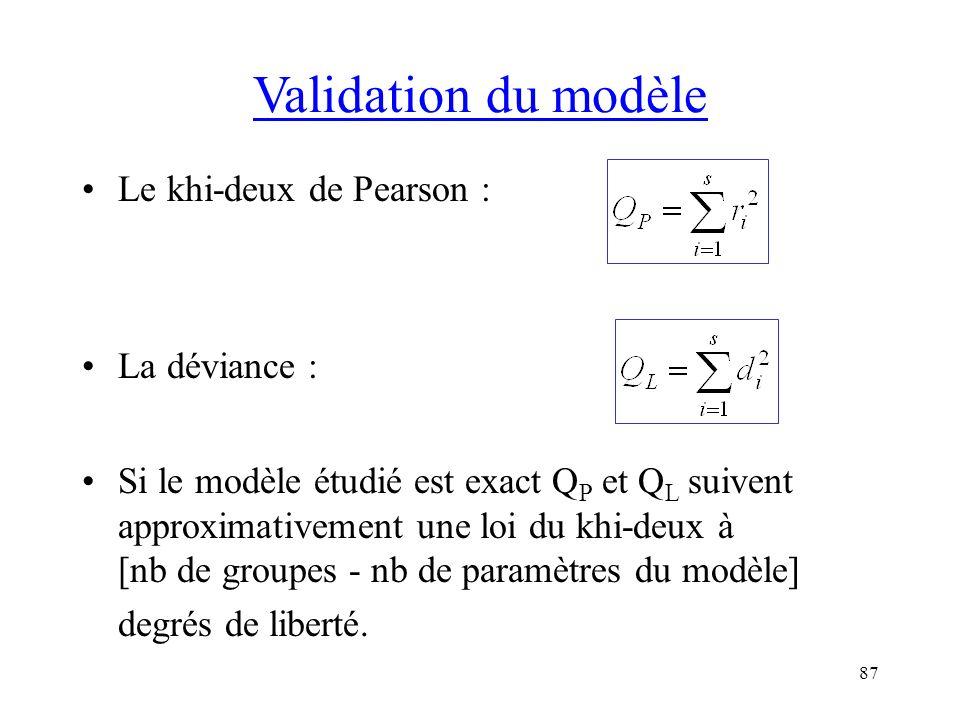 Validation du modèle Le khi-deux de Pearson : La déviance :