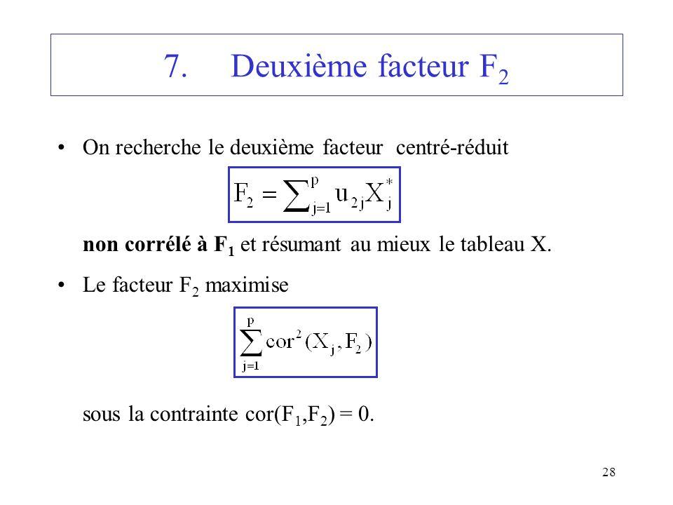 7. Deuxième facteur F2 On recherche le deuxième facteur centré-réduit
