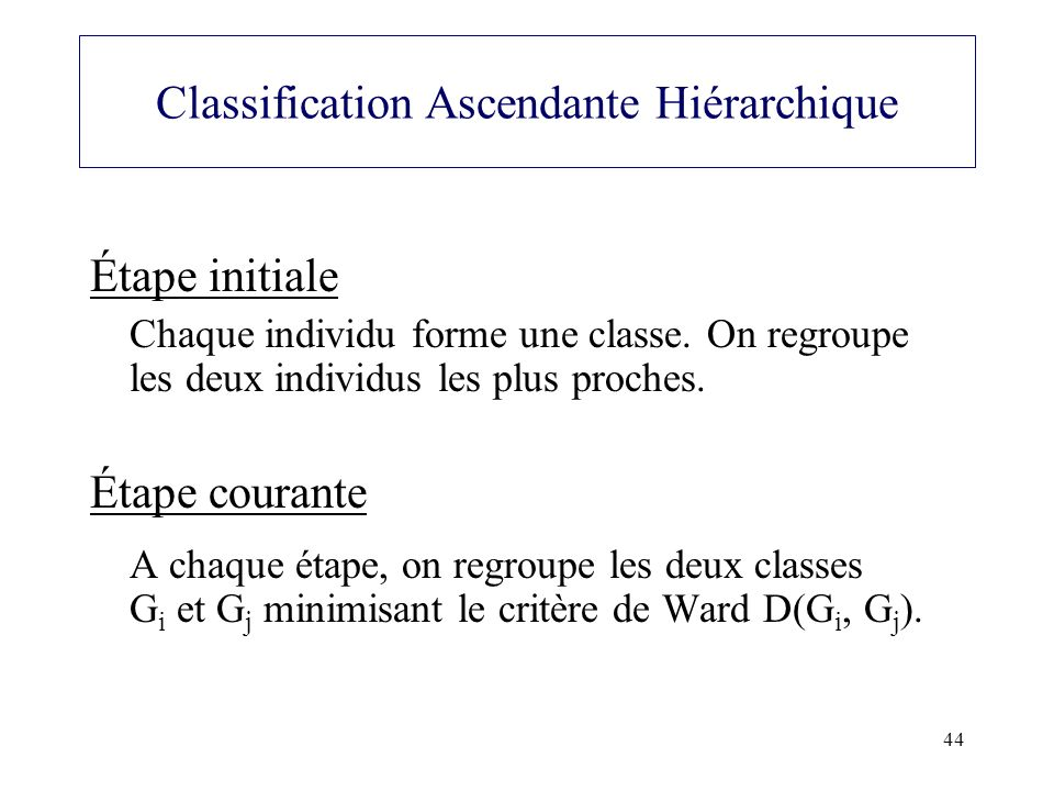 Classification Ascendante Hiérarchique