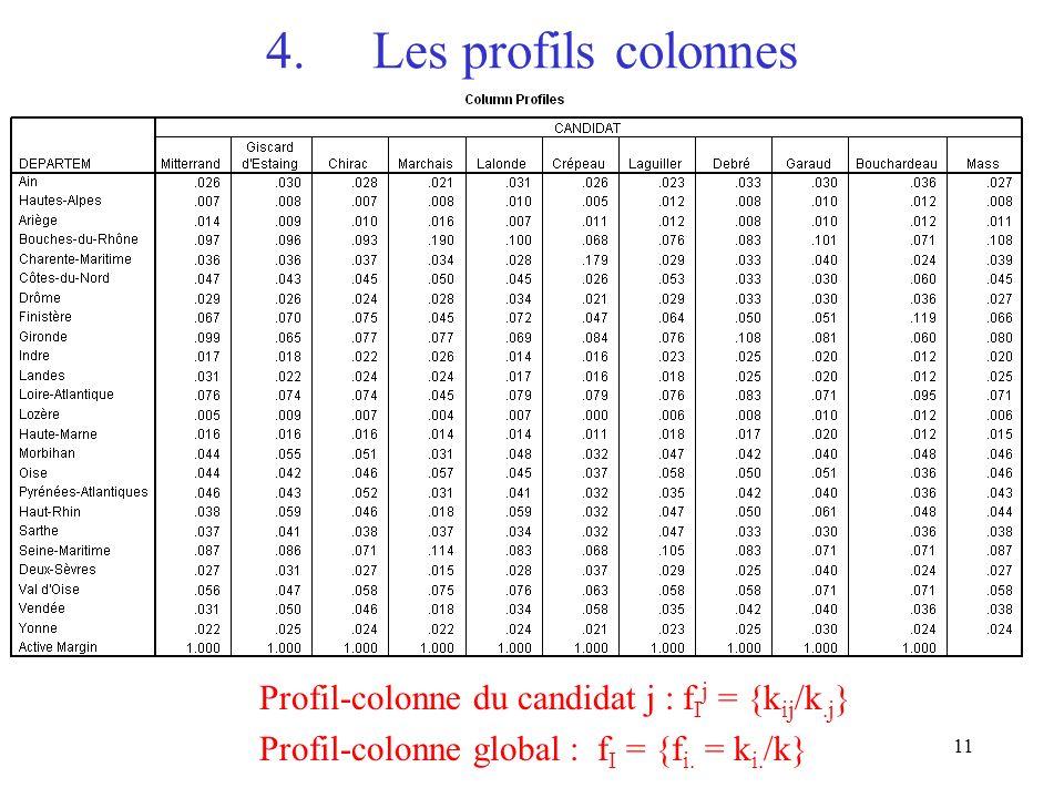 4. Les profils colonnes Profil-colonne du candidat j : fIj = {kij/k.j}