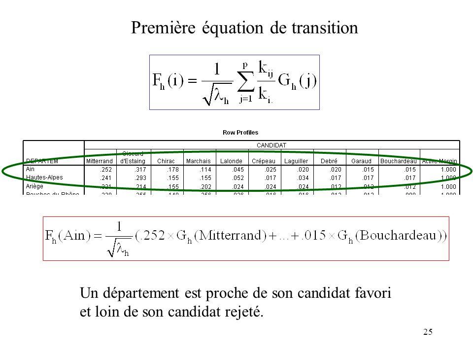 Première équation de transition