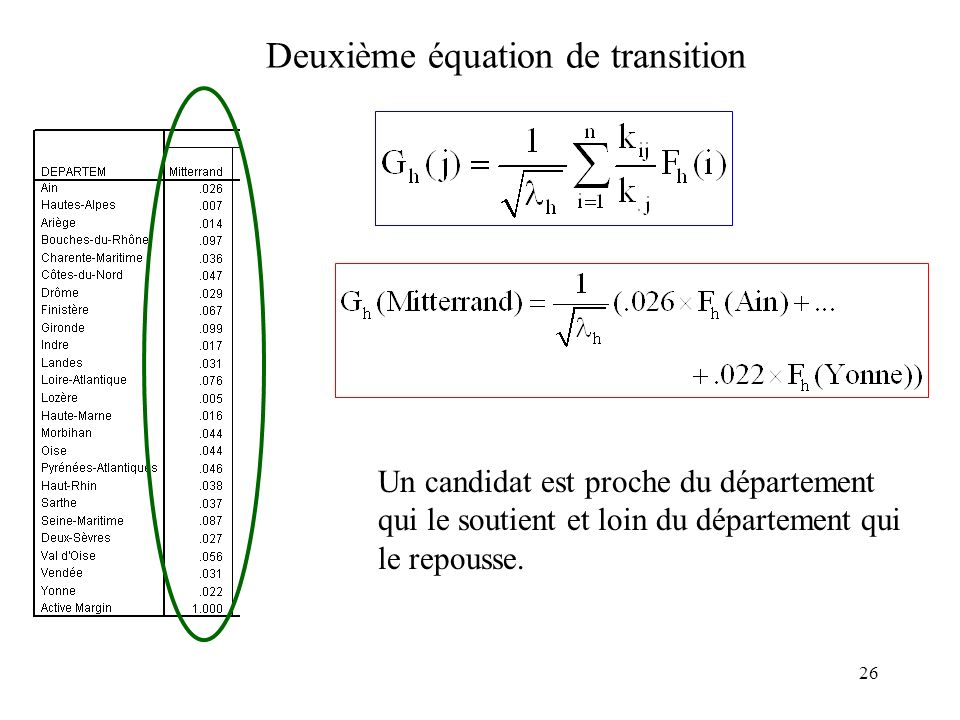 Deuxième équation de transition