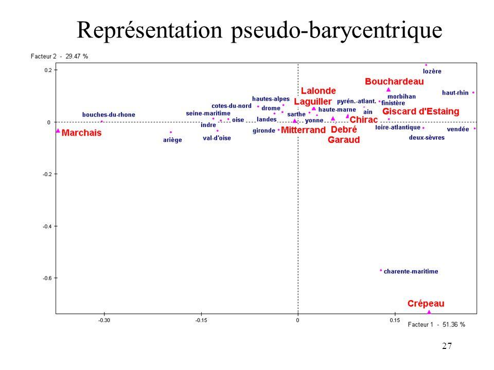 Représentation pseudo-barycentrique