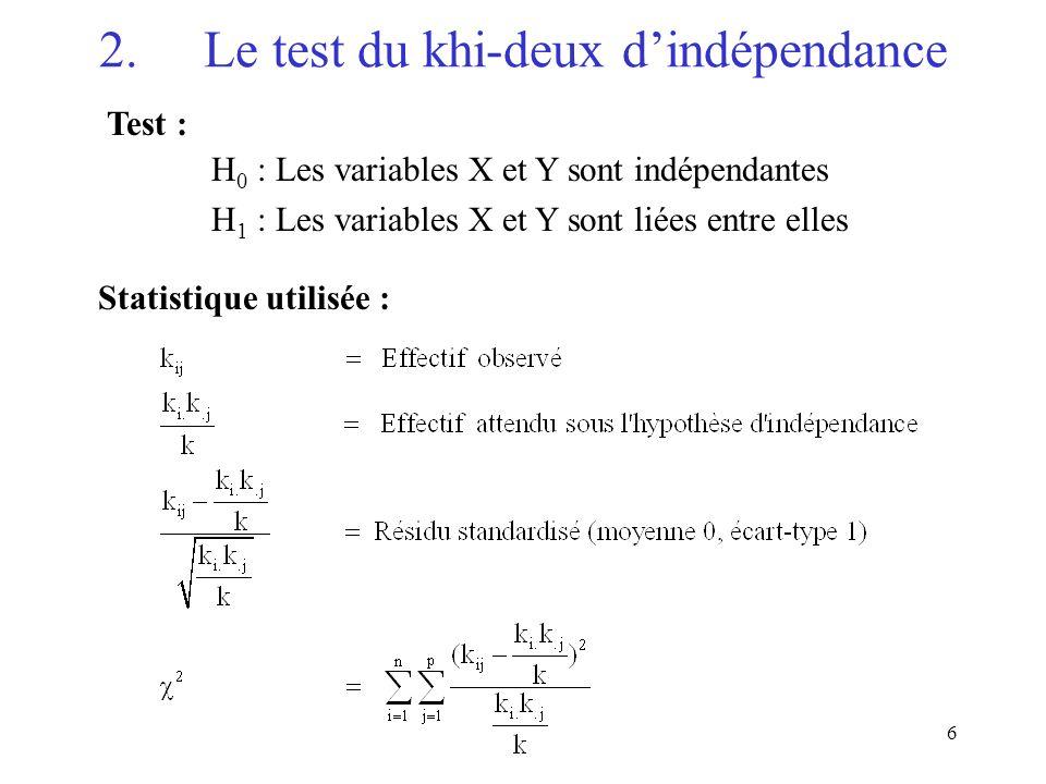2. Le test du khi-deux d'indépendance