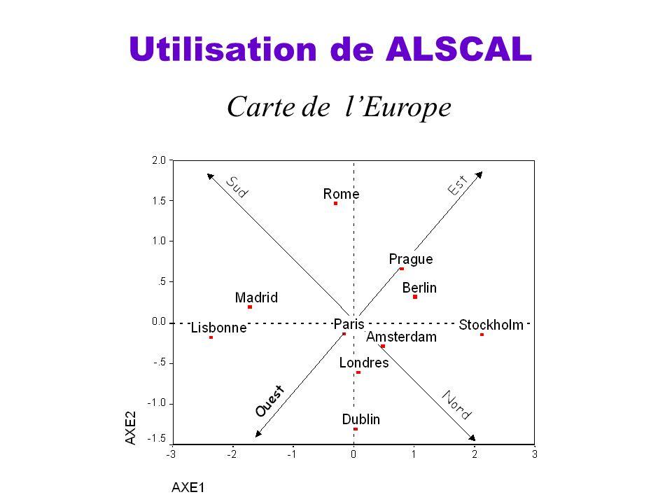 Utilisation de ALSCAL Carte de l'Europe