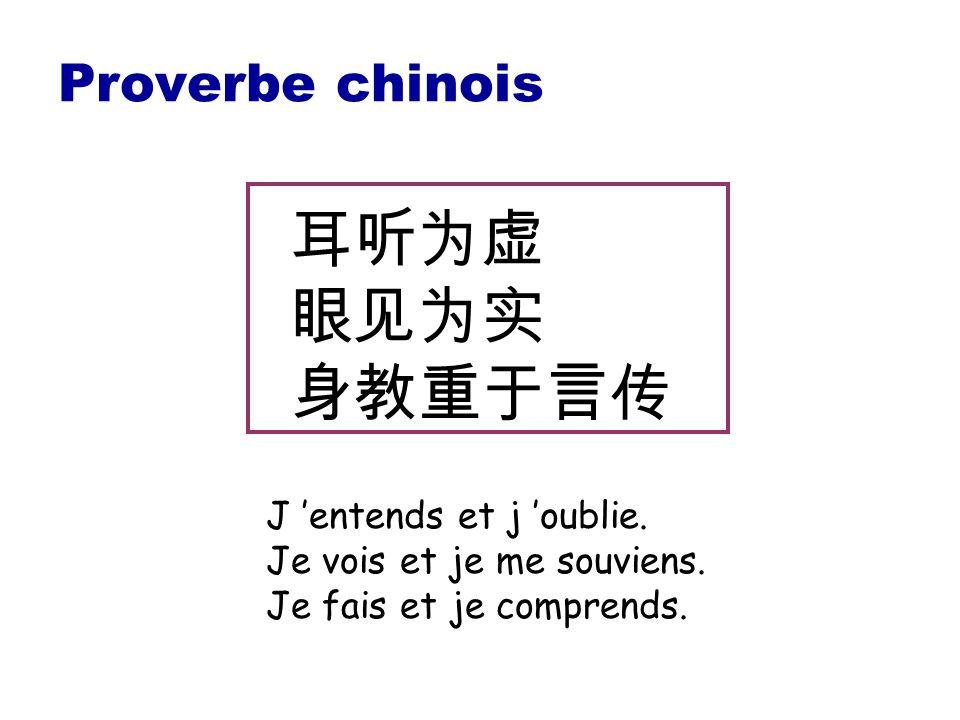 耳听为虚 眼见为实 身教重于言传 Proverbe chinois J 'entends et j 'oublie.