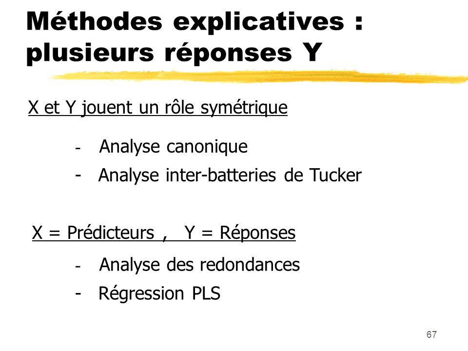 Méthodes explicatives : plusieurs réponses Y