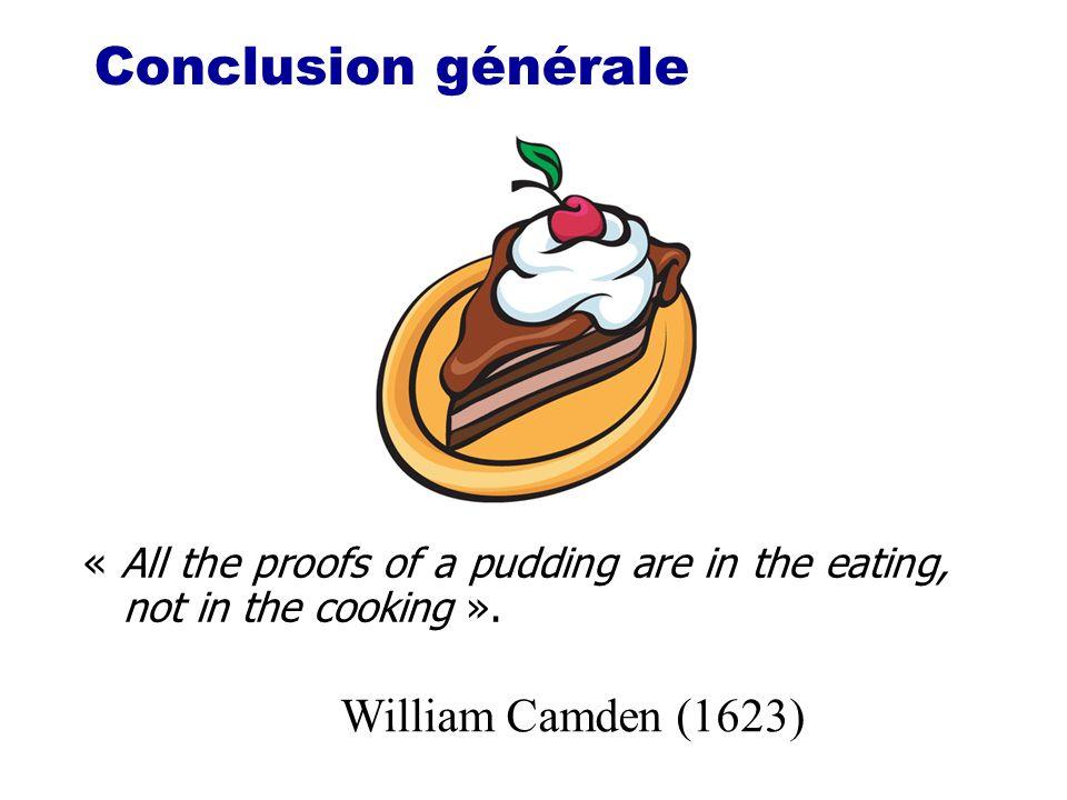 Conclusion générale William Camden (1623)