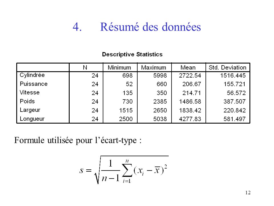 Formule utilisée pour l'écart-type :