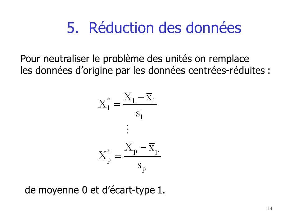 5. Réduction des données Pour neutraliser le problème des unités on remplace. les données d'origine par les données centrées-réduites :