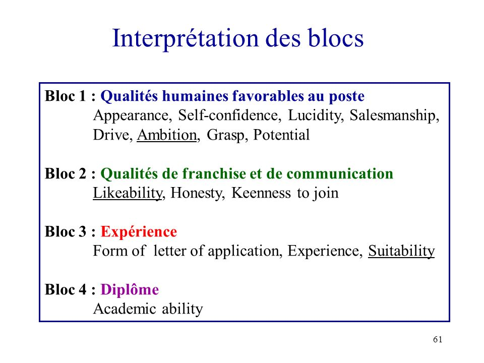 Interprétation des blocs
