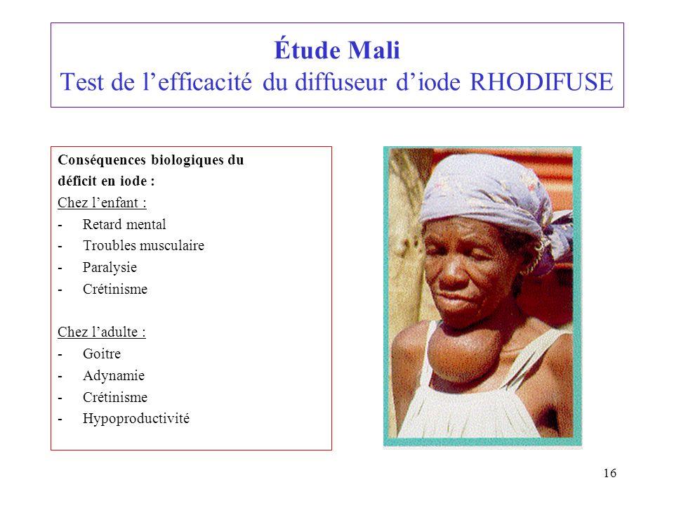 Étude Mali Test de l'efficacité du diffuseur d'iode RHODIFUSE