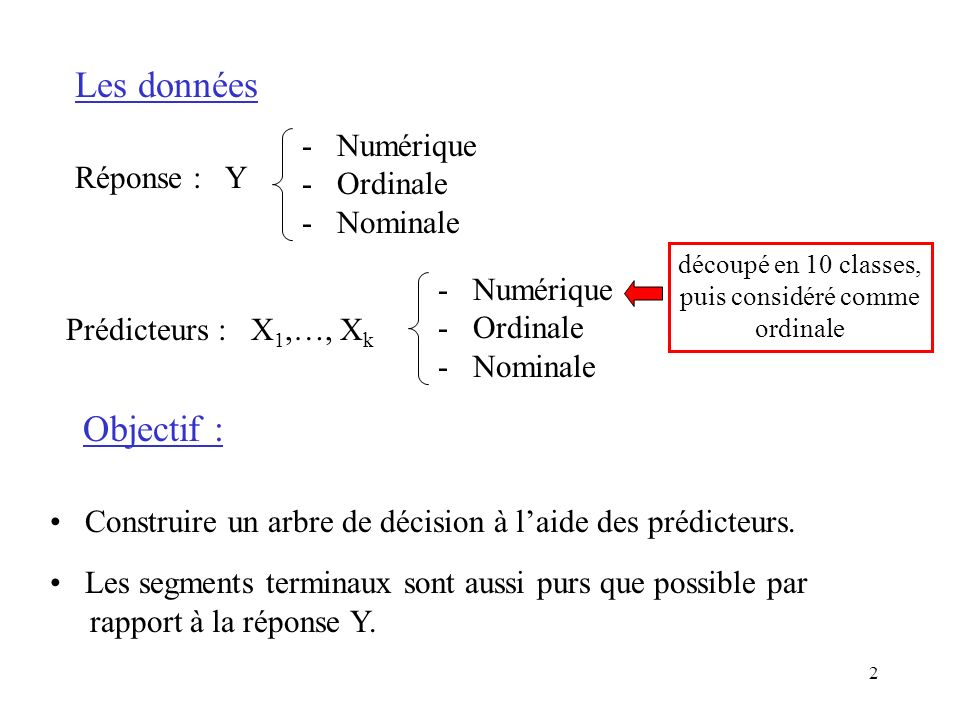 Les données Objectif : Numérique Ordinale Réponse : Y Nominale