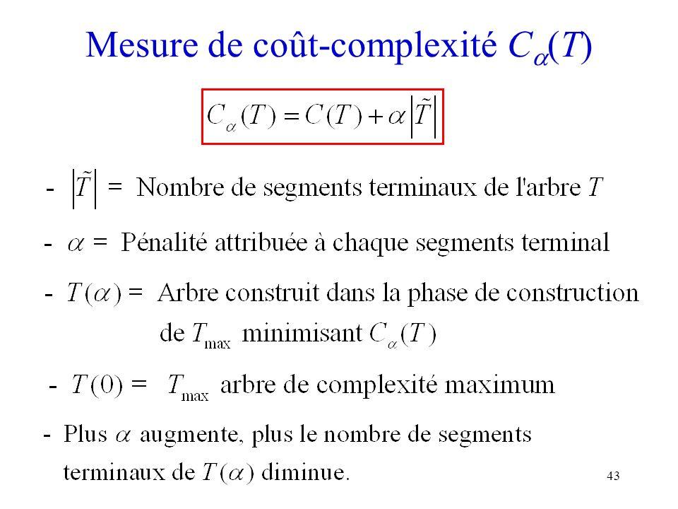 Mesure de coût-complexité C(T)