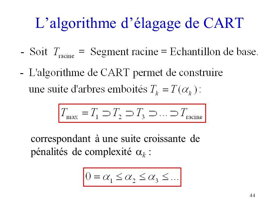 L'algorithme d'élagage de CART