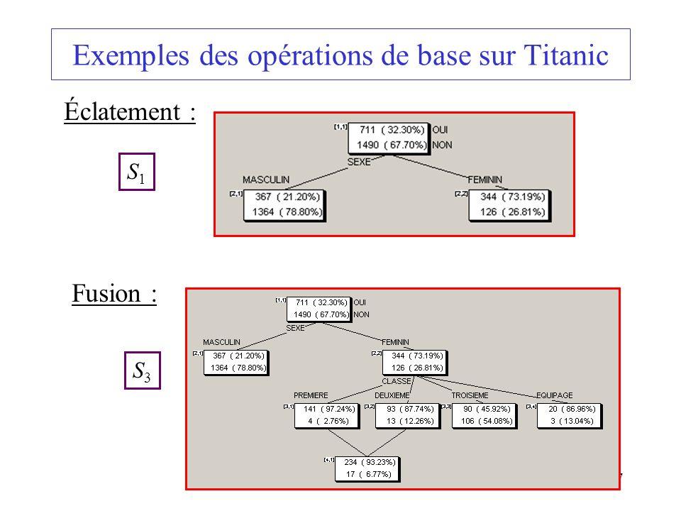 Exemples des opérations de base sur Titanic