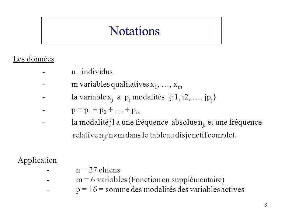 Notations Les données - n individus