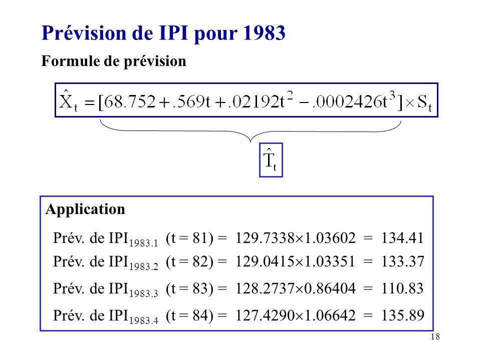 Prévision de IPI pour 1983 Formule de prévision Application