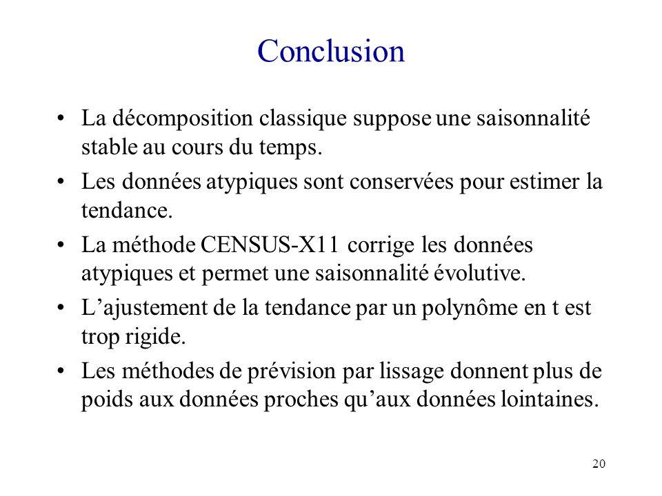 Conclusion La décomposition classique suppose une saisonnalité stable au cours du temps.
