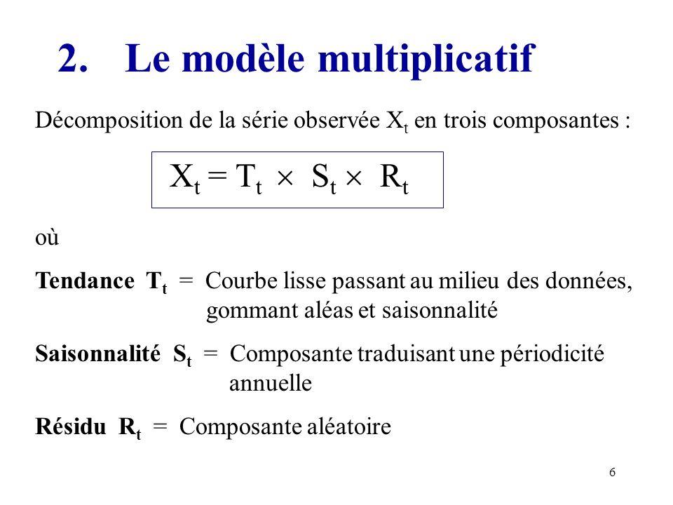 2. Le modèle multiplicatif