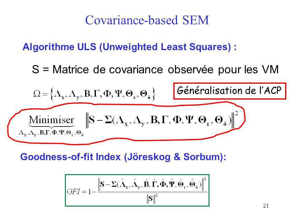 Covariance-based SEM S = Matrice de covariance observée pour les VM