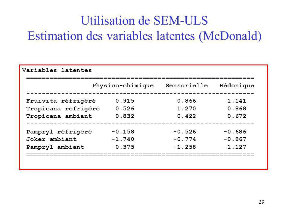 Utilisation de SEM-ULS Estimation des variables latentes (McDonald)