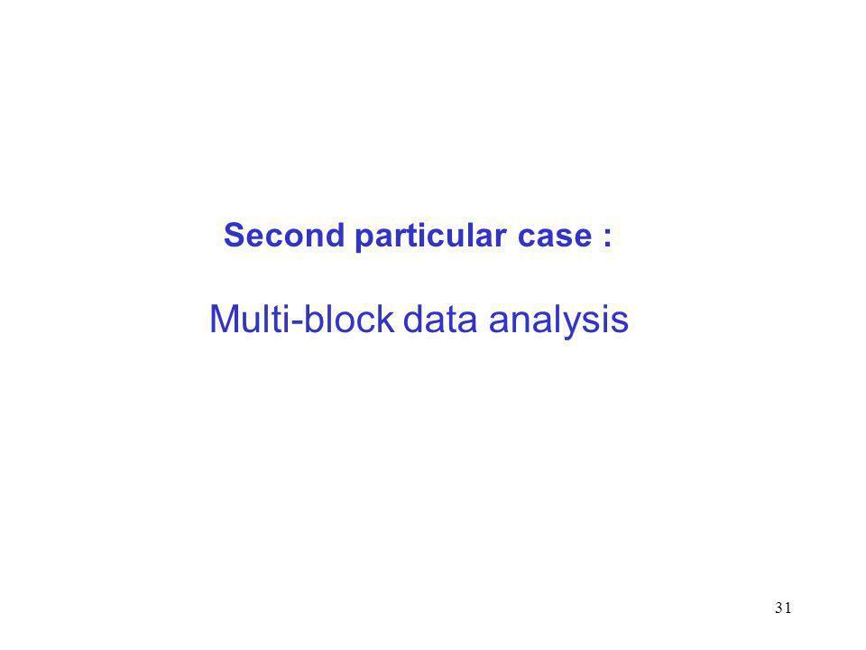 Second particular case :