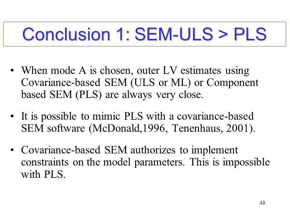 Conclusion 1: SEM-ULS > PLS