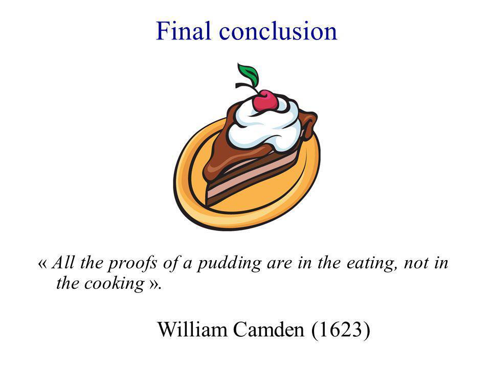 Final conclusion William Camden (1623)