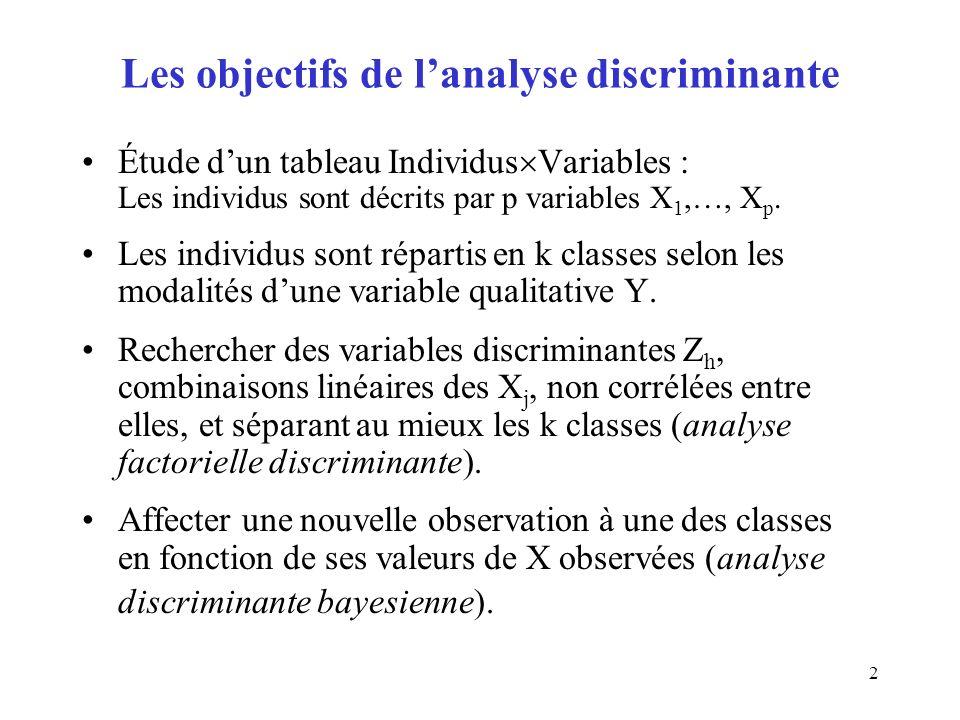 Les objectifs de l'analyse discriminante