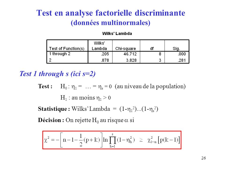 Test en analyse factorielle discriminante (données multinormales)