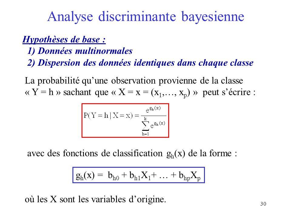 Analyse discriminante bayesienne